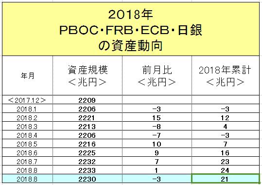 f:id:yukimatu-tousi:20181031122846p:plain