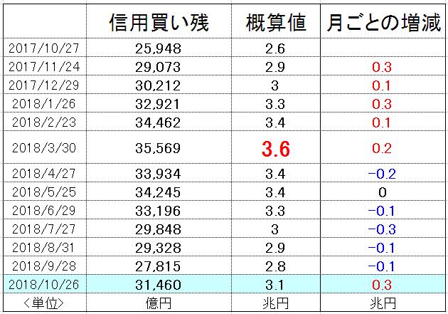 f:id:yukimatu-tousi:20181102133705p:plain