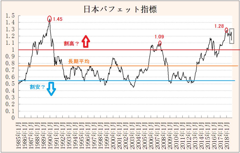 f:id:yukimatu-tousi:20181102222853p:plain