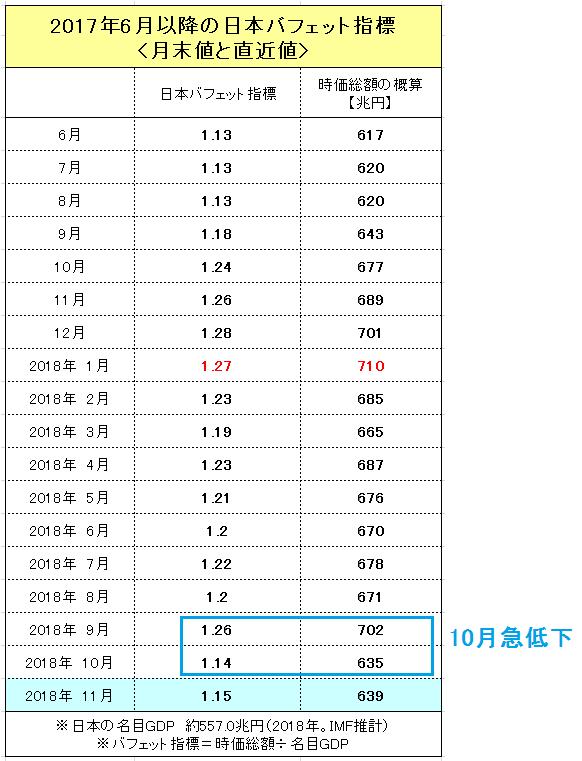 f:id:yukimatu-tousi:20181102223225p:plain
