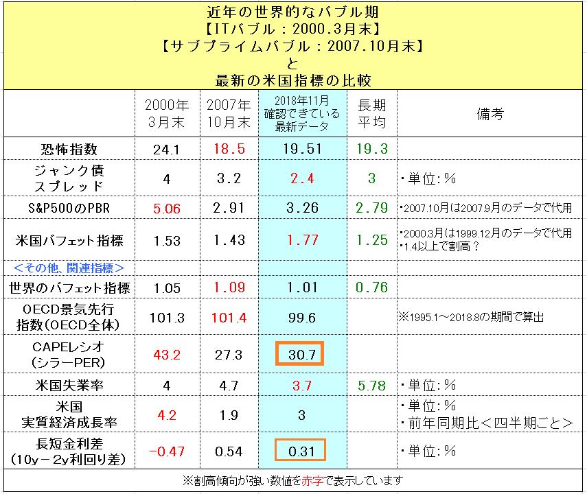 f:id:yukimatu-tousi:20181103175919p:plain