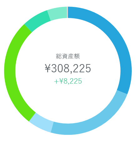 f:id:yukimatu-tousi:20181104163319p:plain