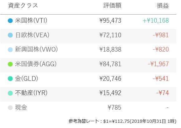 f:id:yukimatu-tousi:20181104163405p:plain