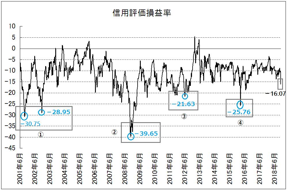 f:id:yukimatu-tousi:20181105150844p:plain