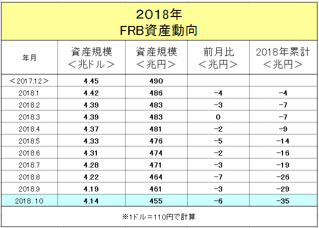 f:id:yukimatu-tousi:20181107151608p:plain