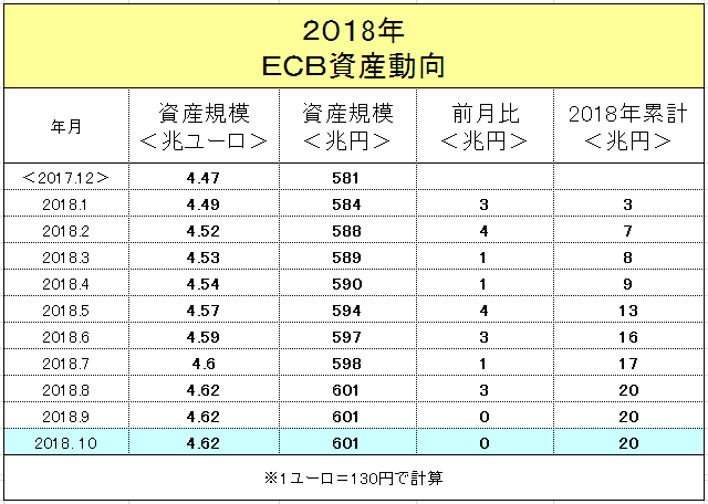 f:id:yukimatu-tousi:20181107151721p:plain