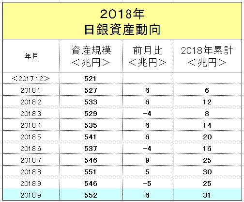 f:id:yukimatu-tousi:20181107152124p:plain