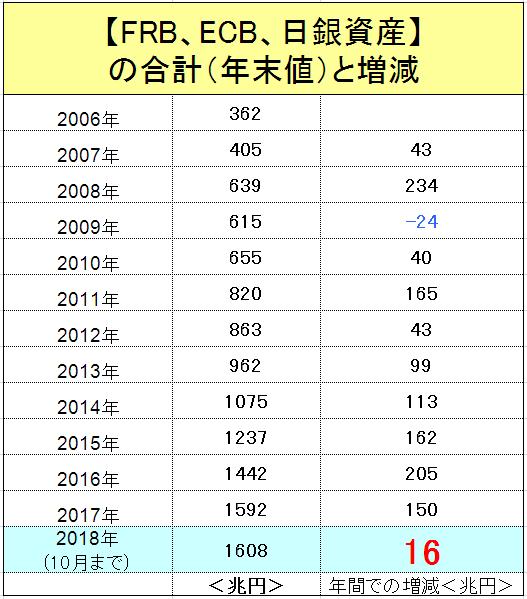 f:id:yukimatu-tousi:20181107154415p:plain