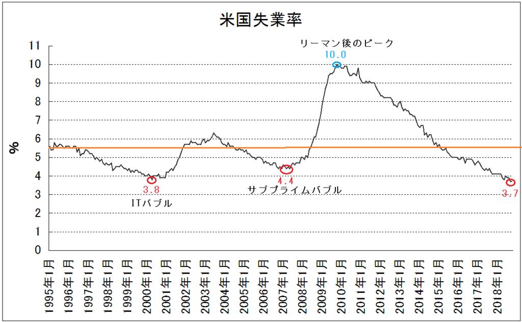 f:id:yukimatu-tousi:20181108162646p:plain
