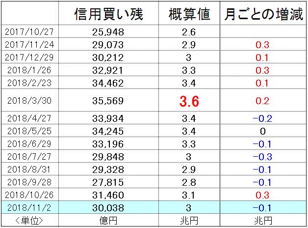 f:id:yukimatu-tousi:20181109113215p:plain