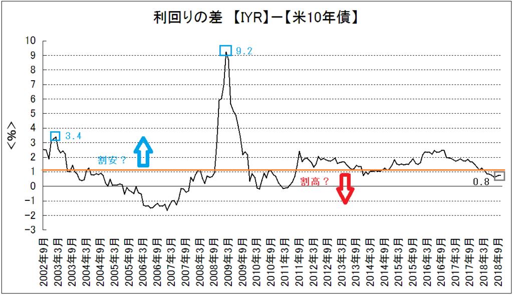 f:id:yukimatu-tousi:20181112201526p:plain