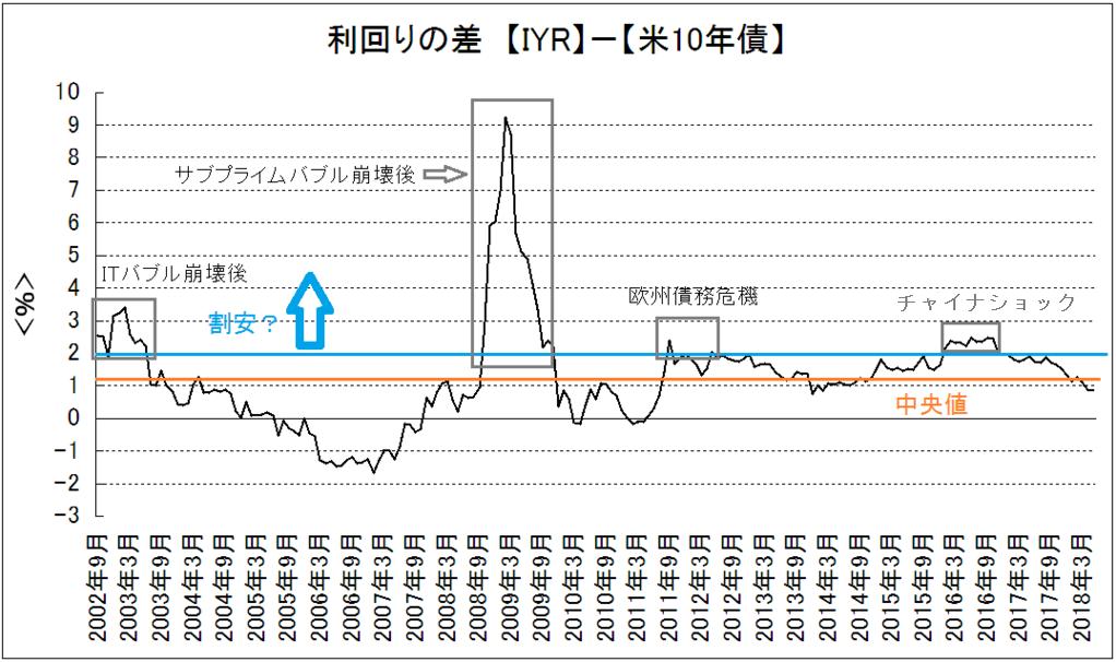 f:id:yukimatu-tousi:20181112201658p:plain