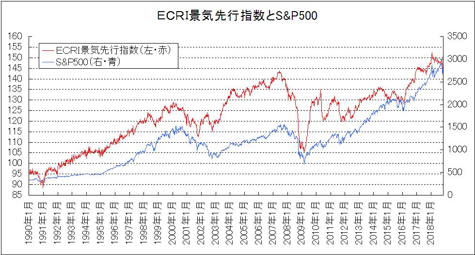 f:id:yukimatu-tousi:20181113155624p:plain