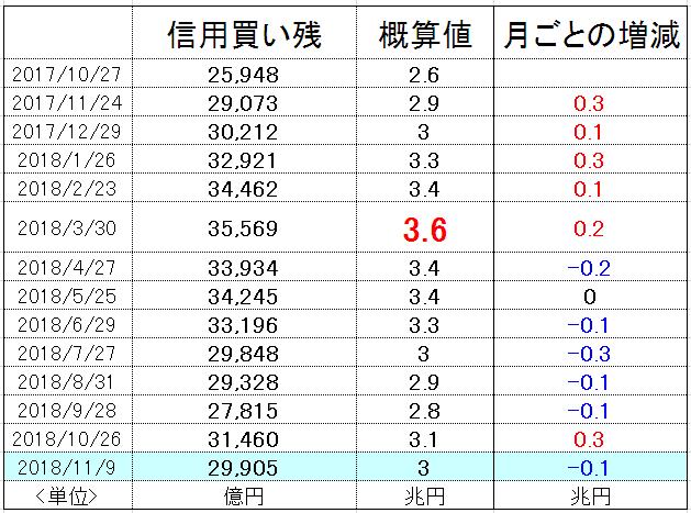f:id:yukimatu-tousi:20181116203127p:plain