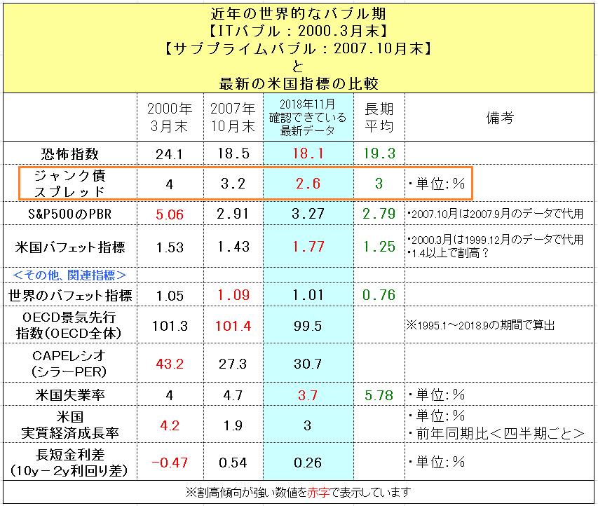 f:id:yukimatu-tousi:20181117153517p:plain