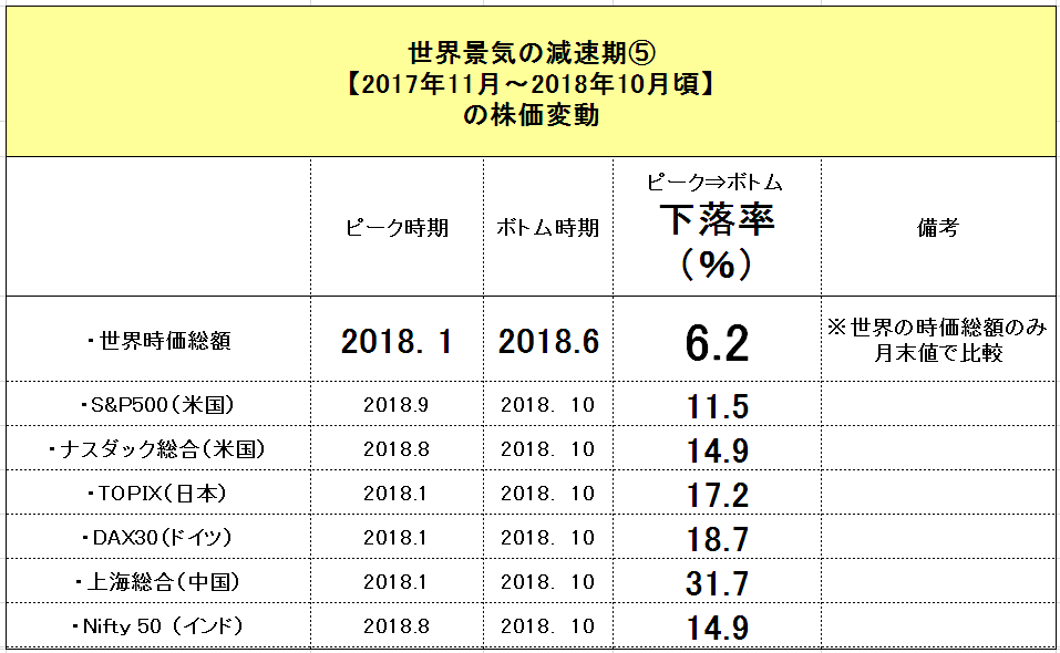 f:id:yukimatu-tousi:20181120134330p:plain