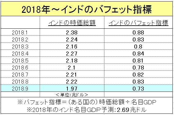 f:id:yukimatu-tousi:20181121115517p:plain