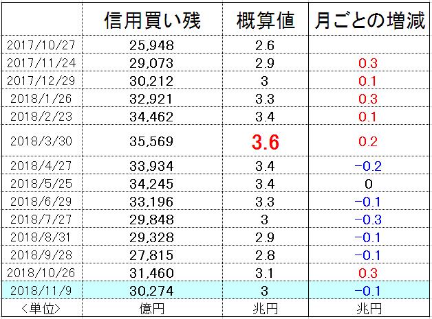 f:id:yukimatu-tousi:20181123223402p:plain