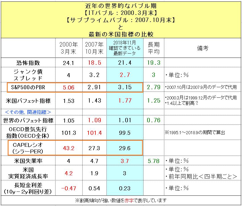 f:id:yukimatu-tousi:20181124164701p:plain