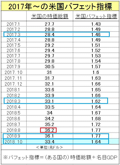 f:id:yukimatu-tousi:20181128203730p:plain