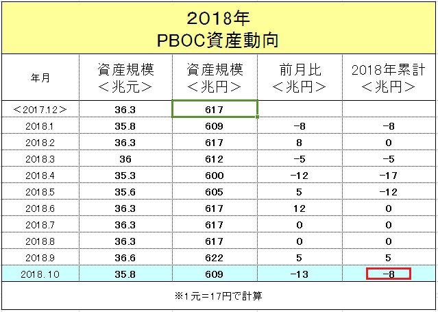 f:id:yukimatu-tousi:20181129203007p:plain