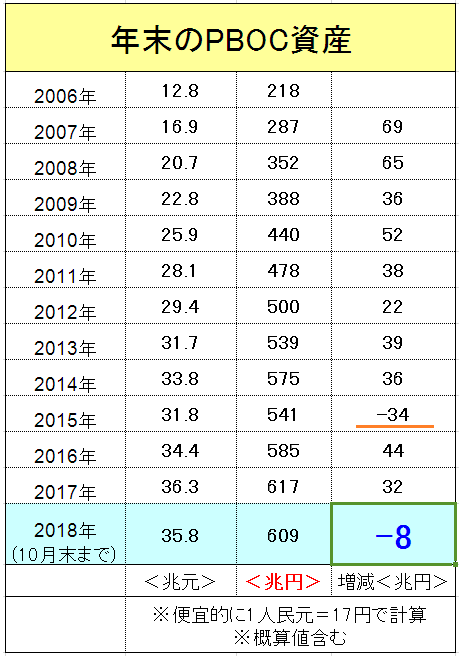 f:id:yukimatu-tousi:20181129203344p:plain