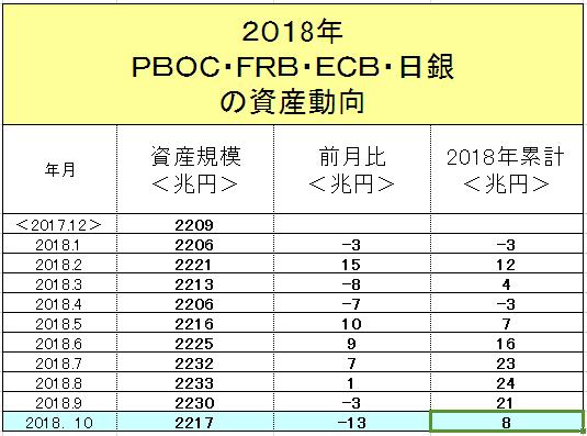 f:id:yukimatu-tousi:20181129203606p:plain