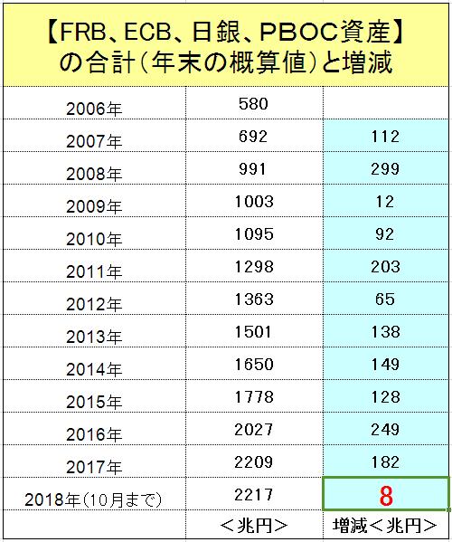 f:id:yukimatu-tousi:20181129203920p:plain