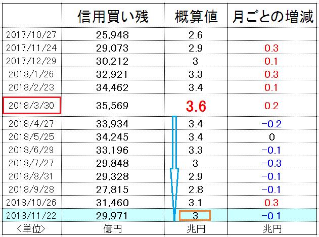 f:id:yukimatu-tousi:20181130111529p:plain