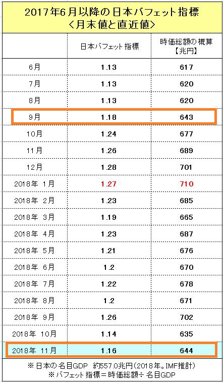 f:id:yukimatu-tousi:20181130201123p:plain