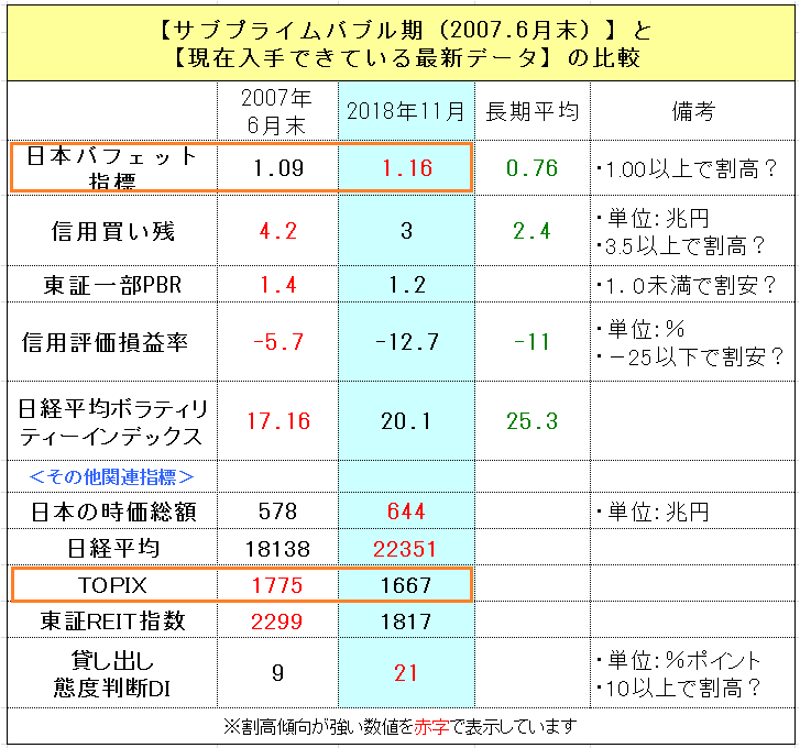 f:id:yukimatu-tousi:20181130215347p:plain