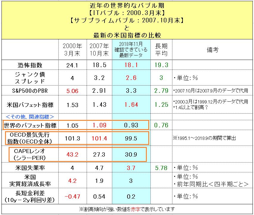 f:id:yukimatu-tousi:20181201150212p:plain