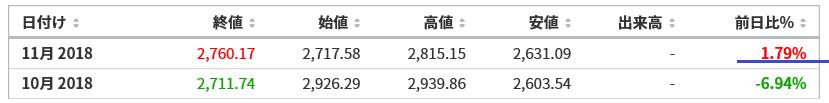 f:id:yukimatu-tousi:20181202141851p:plain