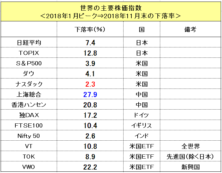 f:id:yukimatu-tousi:20181203161133p:plain