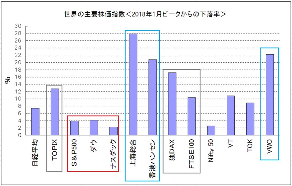 f:id:yukimatu-tousi:20181203161350p:plain