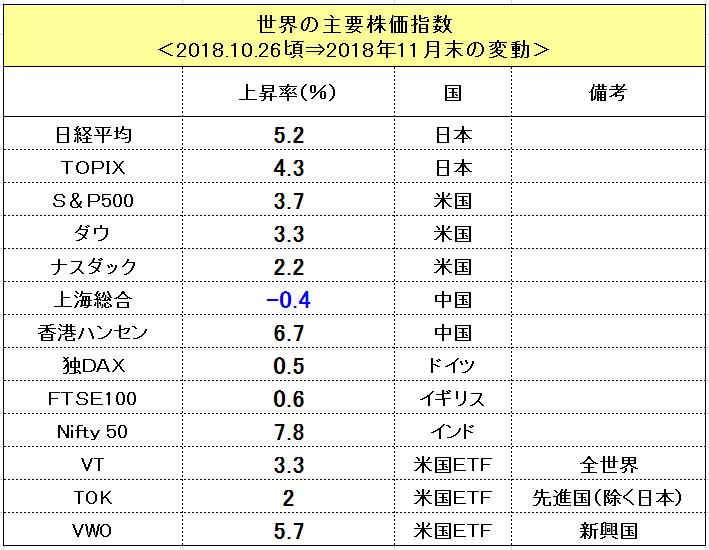 f:id:yukimatu-tousi:20181203224045p:plain