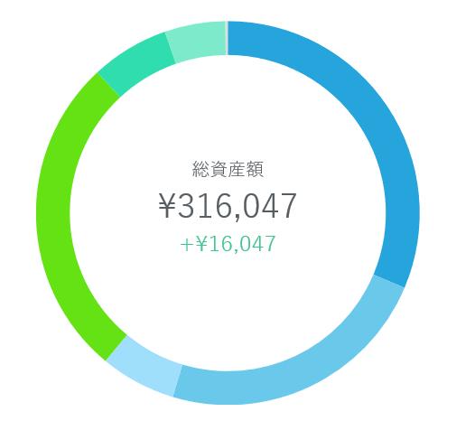 f:id:yukimatu-tousi:20181204152035p:plain