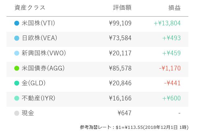 f:id:yukimatu-tousi:20181204152133p:plain