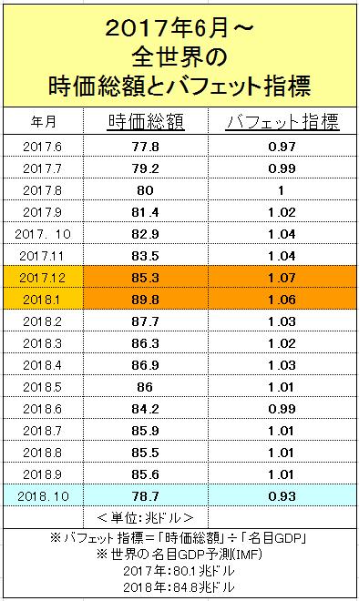 f:id:yukimatu-tousi:20181206224612p:plain