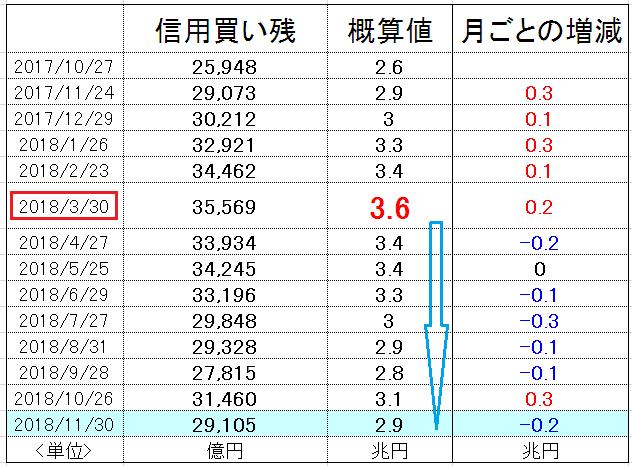 f:id:yukimatu-tousi:20181207114523p:plain