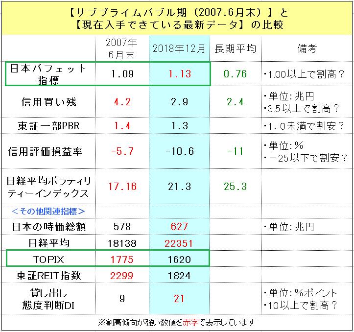 f:id:yukimatu-tousi:20181207224411p:plain