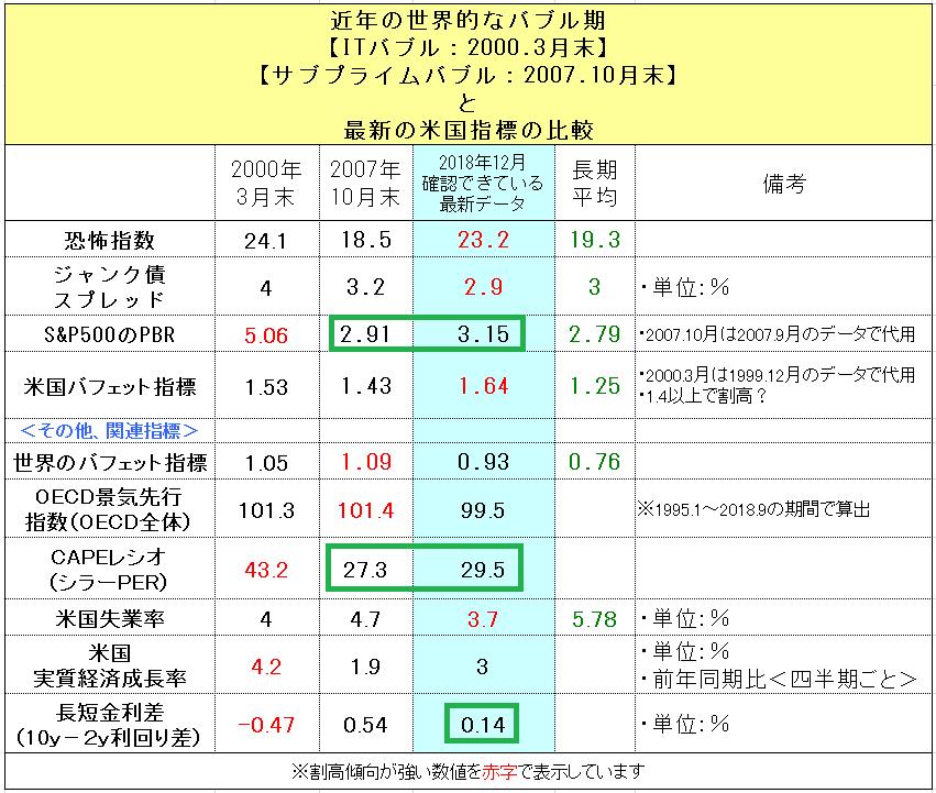 f:id:yukimatu-tousi:20181208131514p:plain