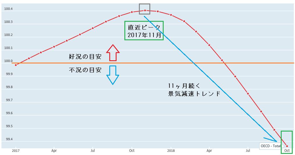 f:id:yukimatu-tousi:20181211145722p:plain