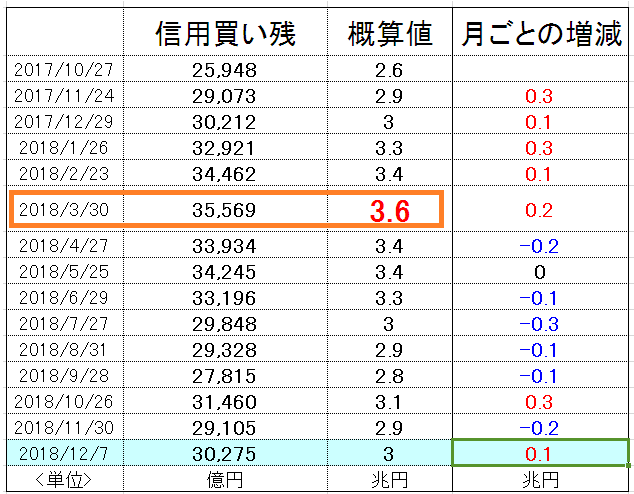 f:id:yukimatu-tousi:20181214152527p:plain