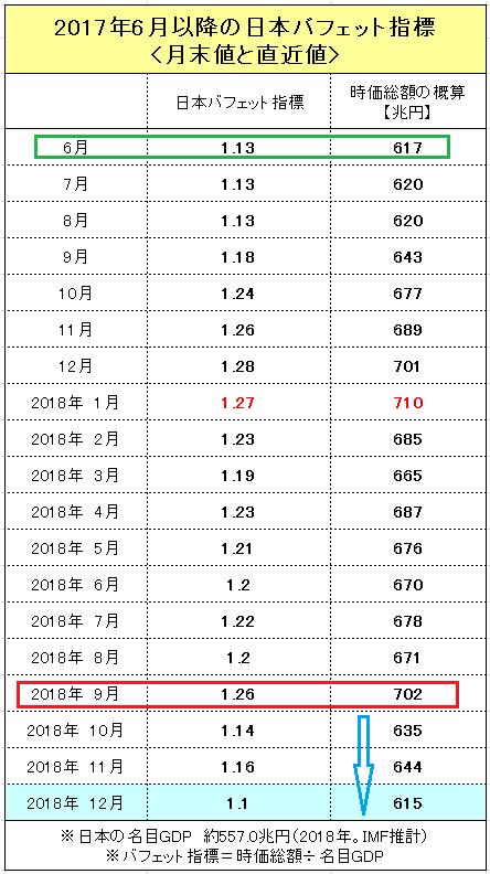 f:id:yukimatu-tousi:20181214202033p:plain