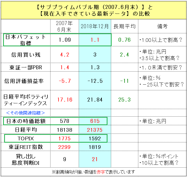 f:id:yukimatu-tousi:20181214202432p:plain