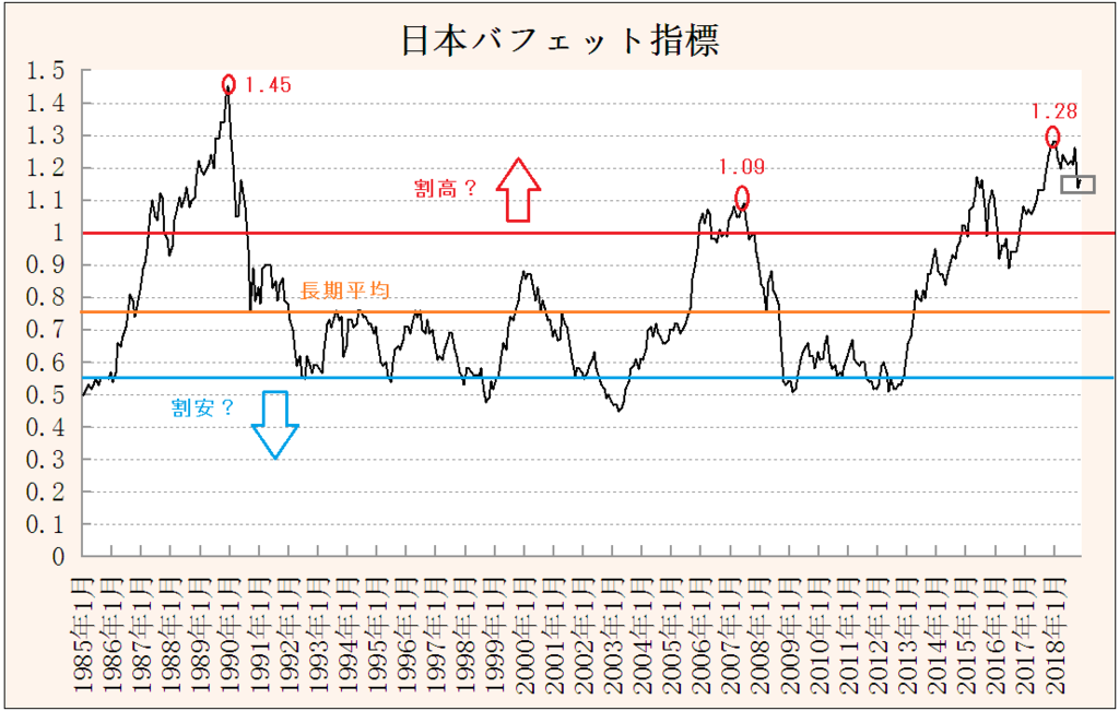 f:id:yukimatu-tousi:20181214223925p:plain