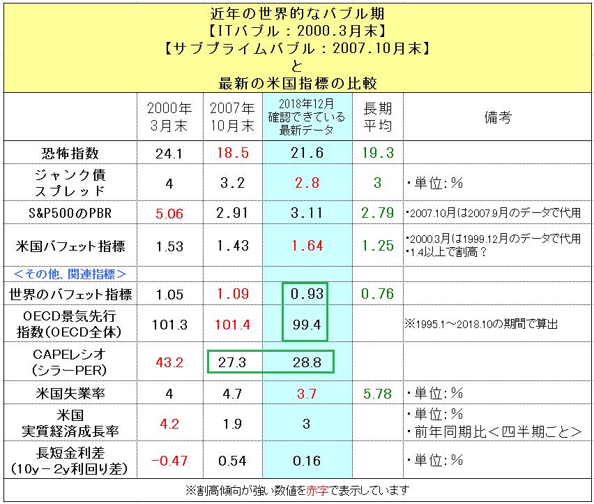 f:id:yukimatu-tousi:20181215201149p:plain