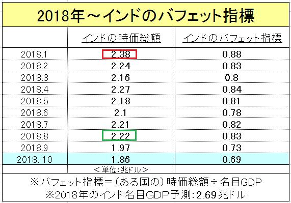 f:id:yukimatu-tousi:20181216221033p:plain