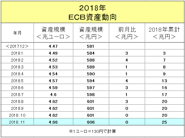 f:id:yukimatu-tousi:20181218220735p:plain